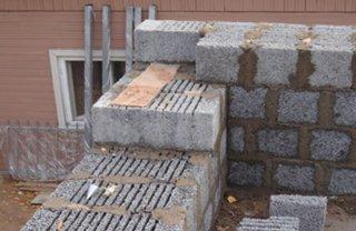 Керамзитобетон теплопроводность и плотность купить бетон в кимры